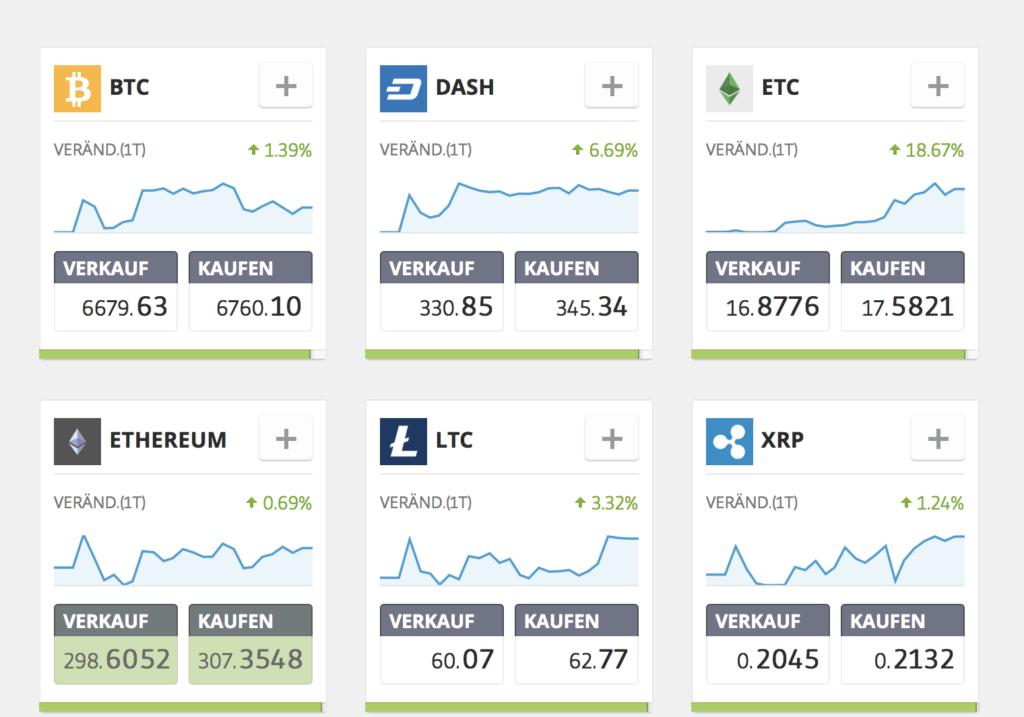 Bitcoin Market Casino Mit bezahlen -644122