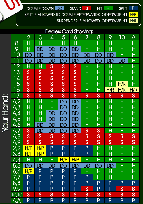 Black Jack Tabelle -342546