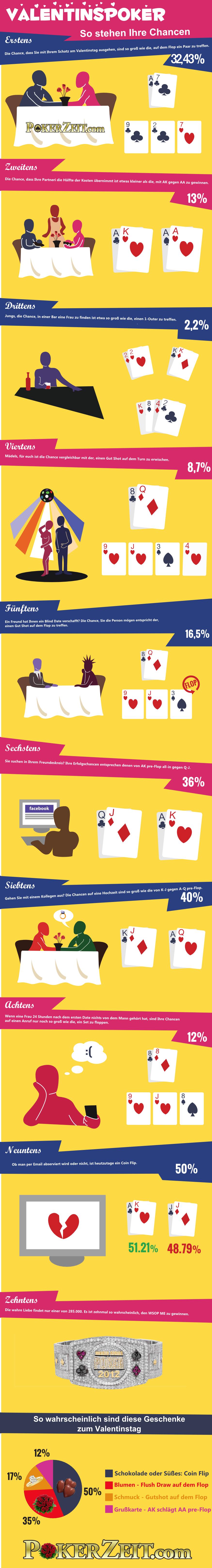 Blackjack Begriffe Geld zurück Garantie -289294