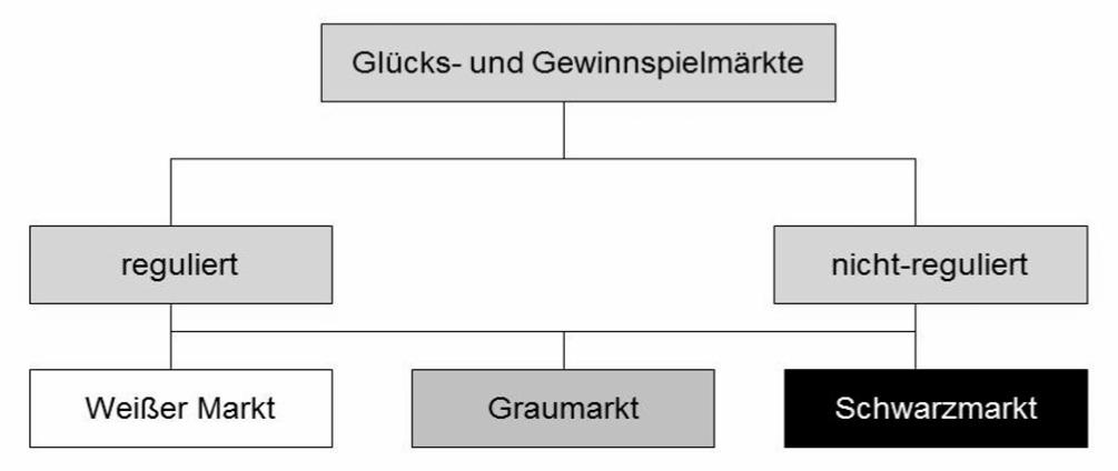 Blackjack Begriffe Richtlinien -175746