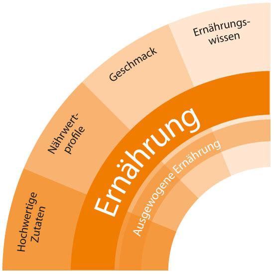 Buchmacher Sportwetten Prognose -768209