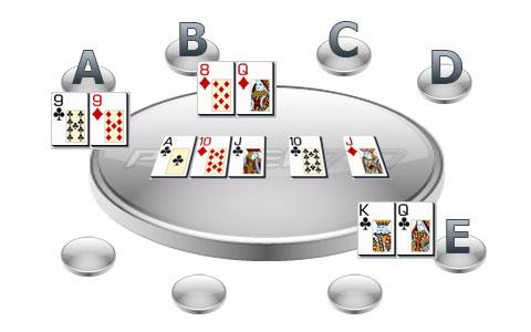 Blackjack Regeln Verlosung -119481