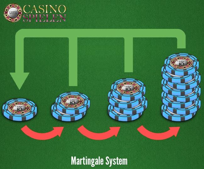 Martingale System Tipps Pokerturnier Sonntags -108983