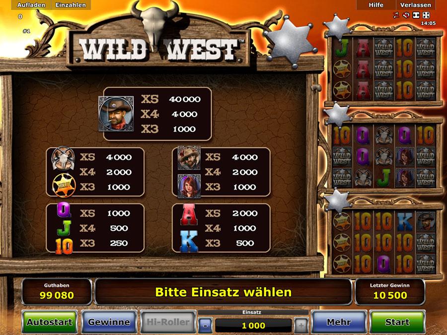 Wie Funktionieren Spielautomaten Gewinne -987722