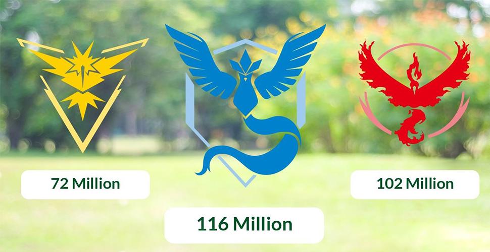 Millionen Gewinner Zahlen pro -361271