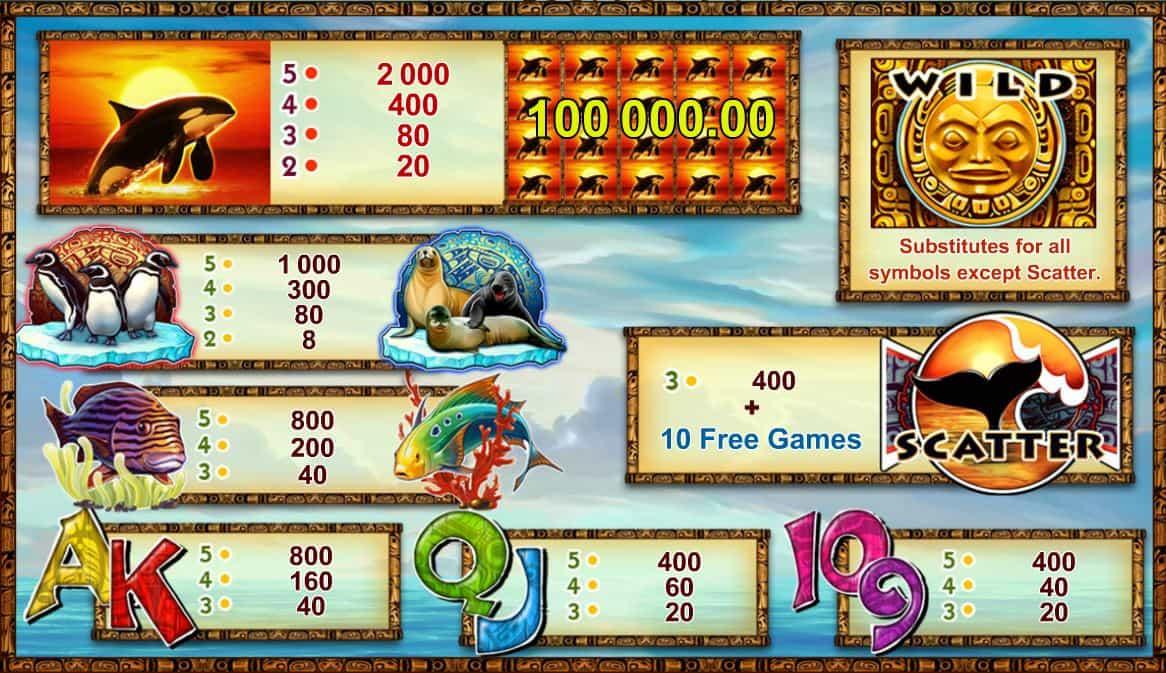 Www Spielautomaten De -89427