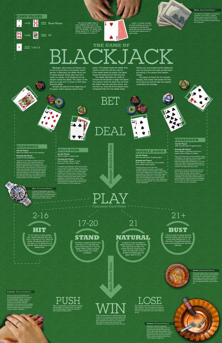 Blackjack Begriffe -471655