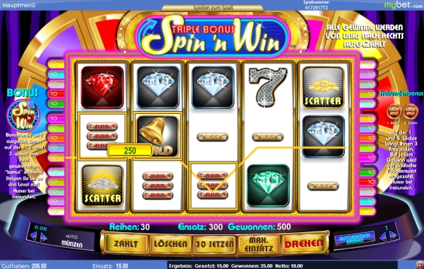 Drückglück Gewinnchancen Risiko Casino -23950