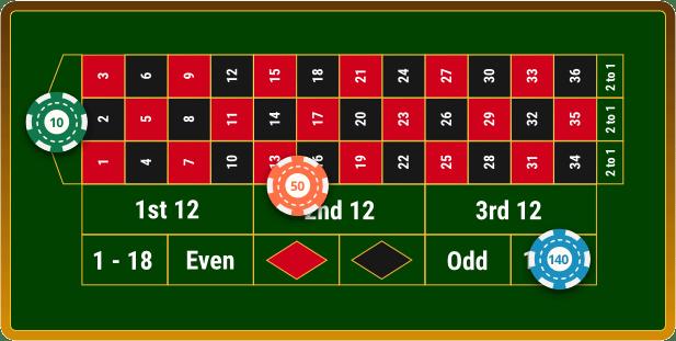 Echtgeld Casino -377847