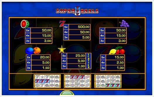 Echtgeld Casino mit Auszahlung Augenscanner -341197