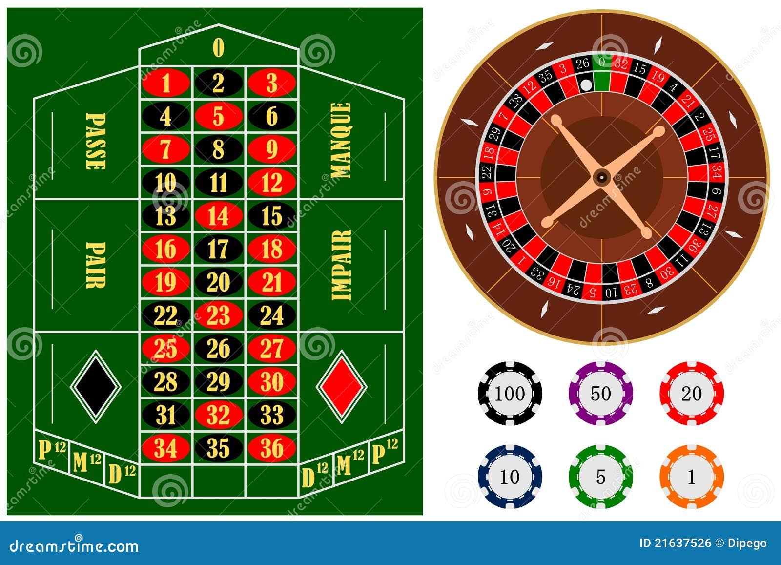 Europäisches Roulette Regeln Times -270551
