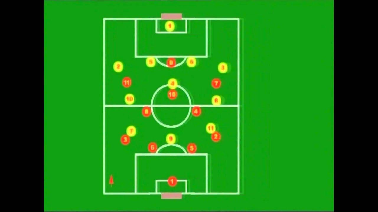Fußball Spielsysteme Feature Spielstrategie -828930
