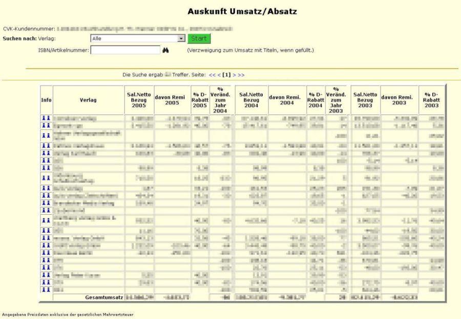 Gewinn berechnen -883924