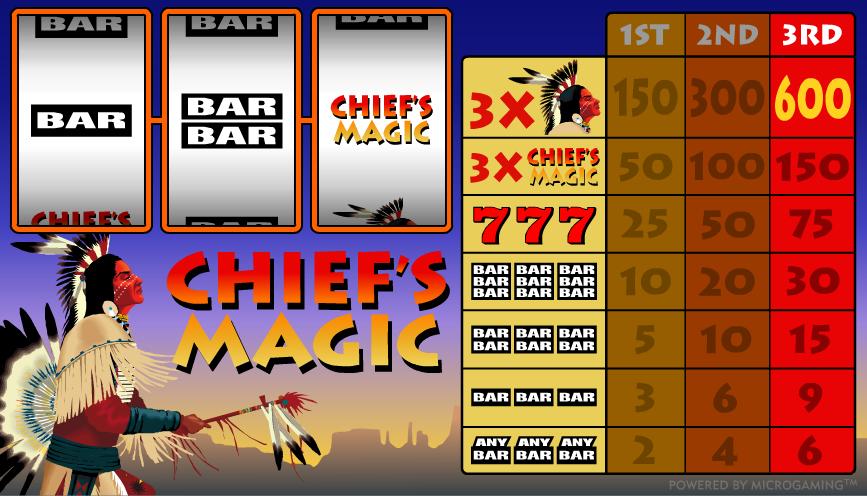 Gewinnoptimierung Spielautomaten Magic -224125