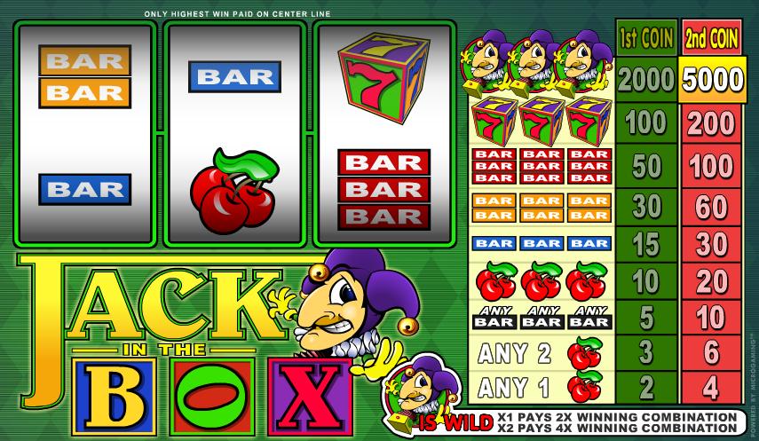 Gewinnoptimierung Spielautomaten Magic Box Casino -744799