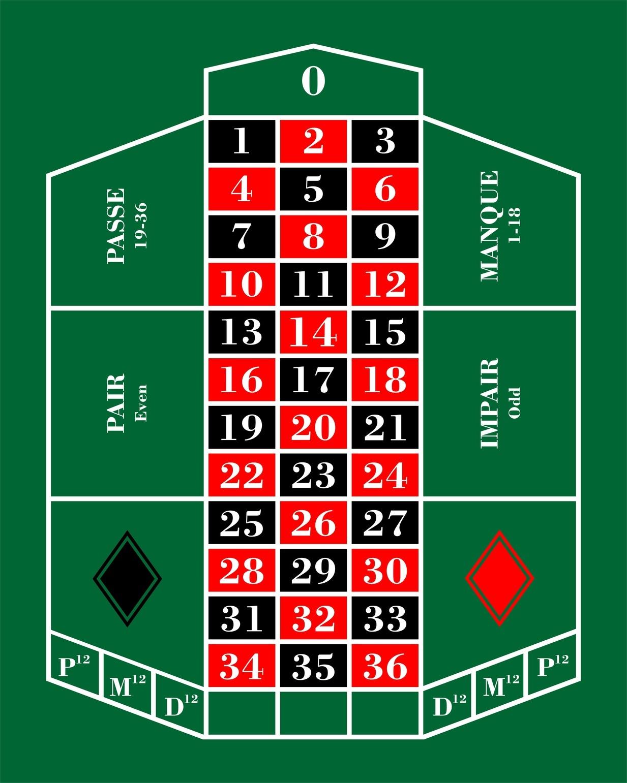 Glücksspiel Türkei Wahrscheinlichkeits -197787