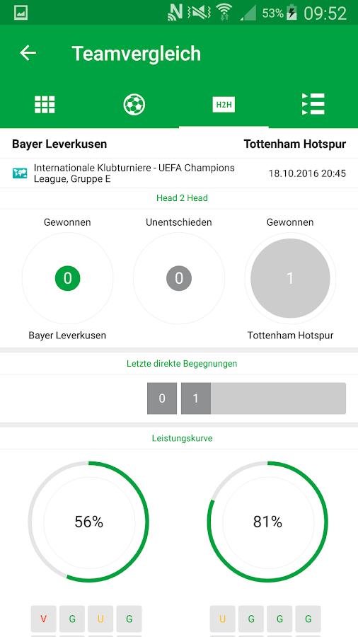 Live Wetten Ergebnisse Play -620676