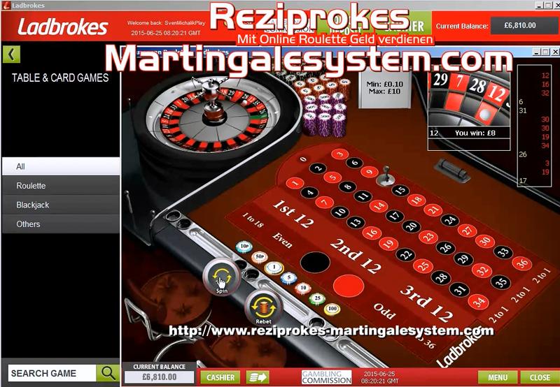 Martingale System iPad -644781