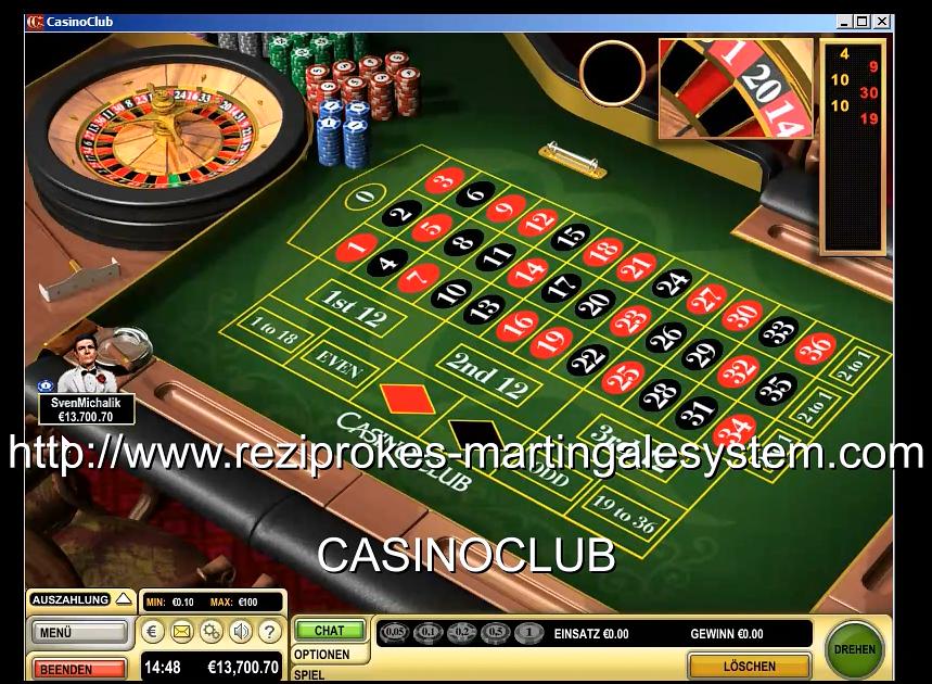 Online Casino System Spielerin -762178