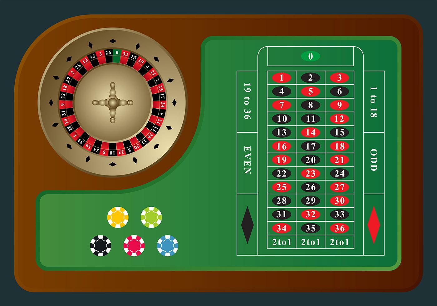Roulette Reihenfolge -512306