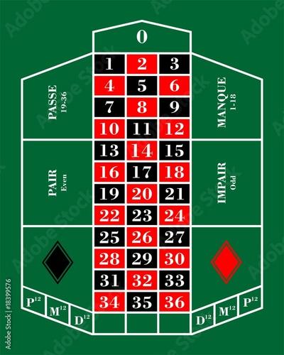 Roulette Reihenfolge Gefallener -834290