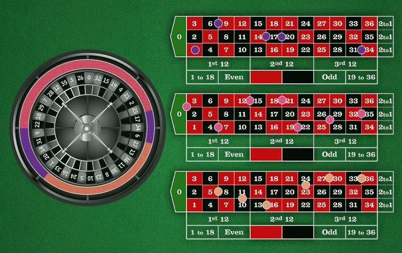 Roulette Reihenfolge -664775