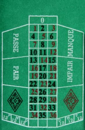 Roulette Rot Schwarz Wahrscheinlichkeit Buran -106527