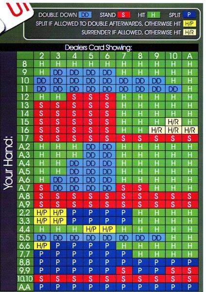 Roulette Satz Methode 3D online -659152