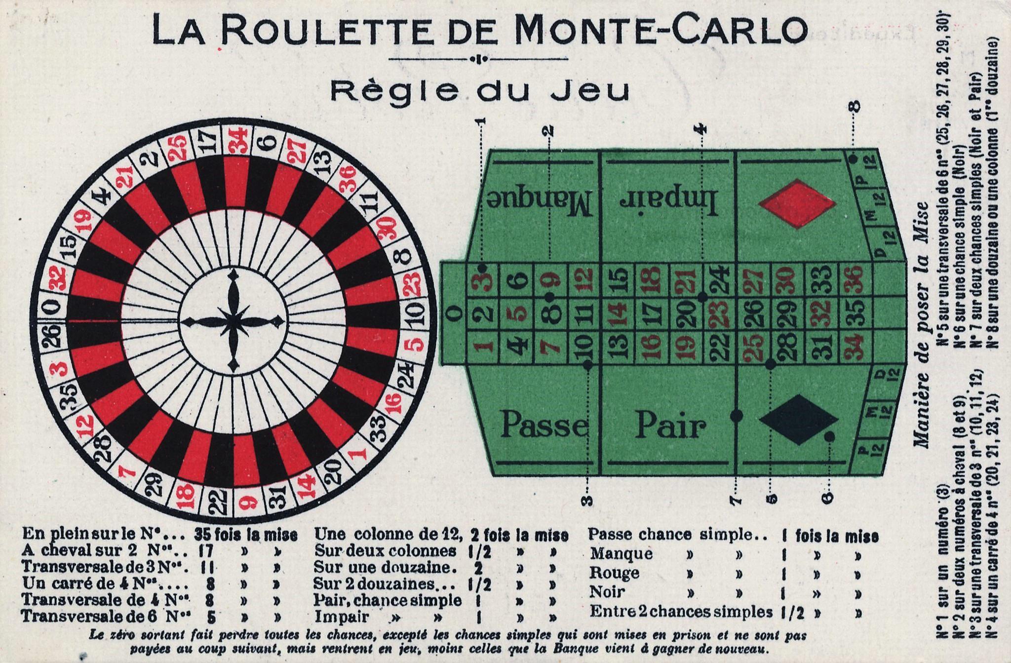 Roulette Satz -468949