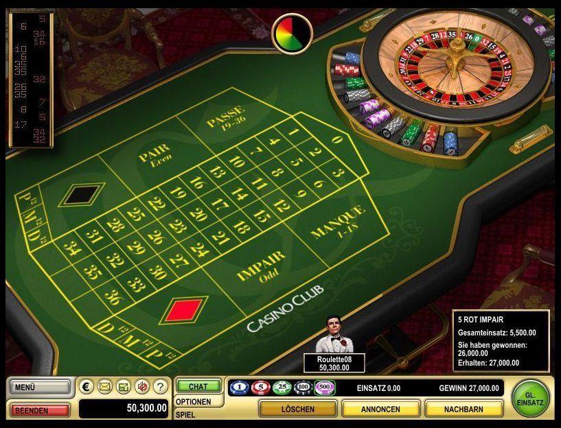 Online Casino: Gewinnen Sie Den Jackpot Im Internet - Roulette-Rad - Poker In Deutschland