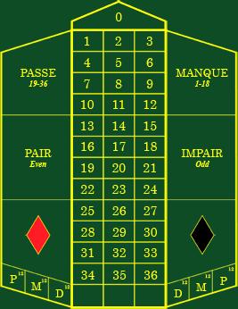 Sofort Casino -940930