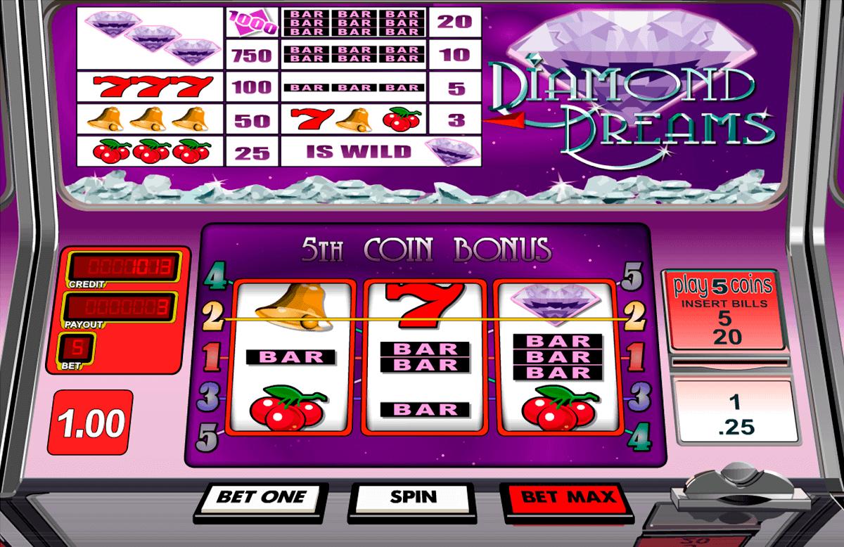 Slots Gratis Casino Lemonade