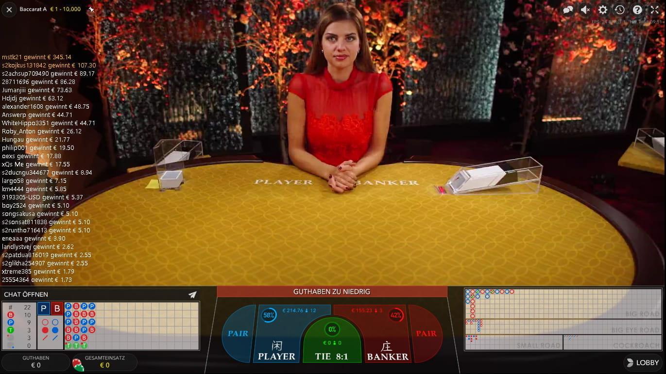 Spielvarianten Bei geldspielautomaten Multiplayer -427407