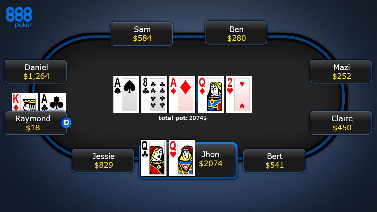 Wahrscheinlichkeiten beim Poker Guts Casino -438400