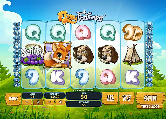 Online Casino Risiko
